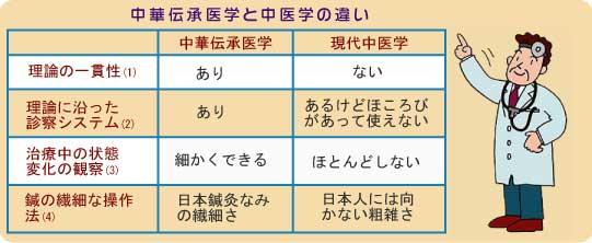 Cyui_hikaku_3